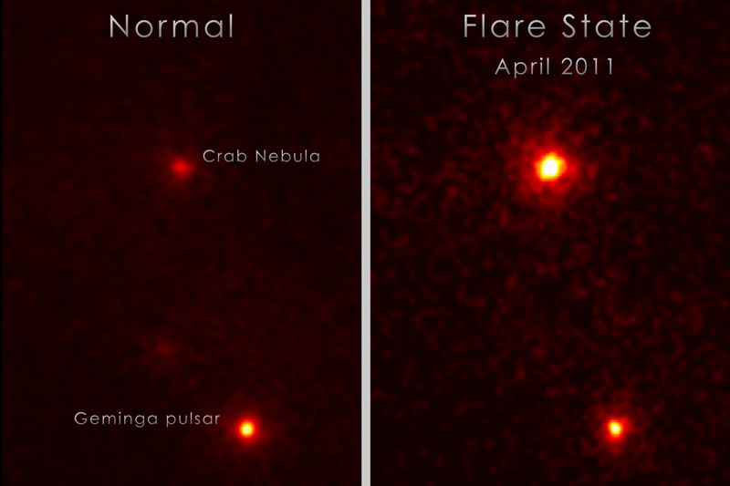 Crab Superflare Brightness